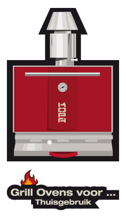 Grill Ovens voor Thuisgebruik